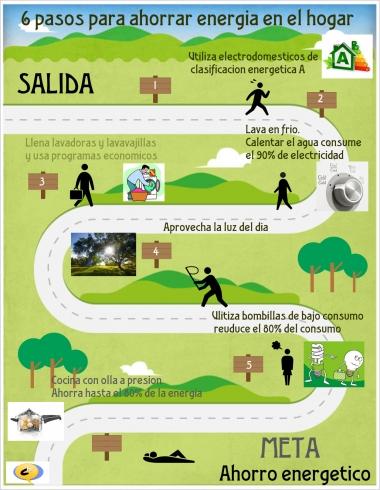 CONSULTORIO DE ACABADOS DE LA MADERA - bricotodo.com